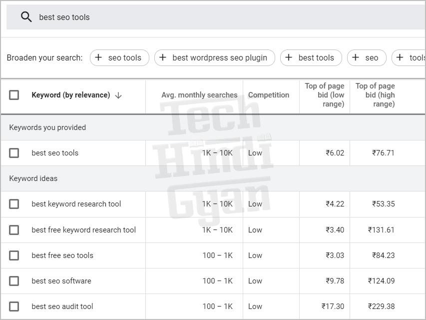 best seo tools - google keyword planner