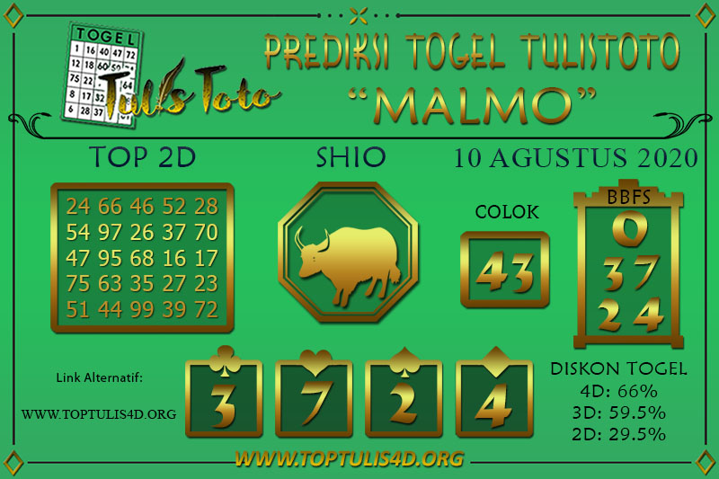 Prediksi Togel MALMO TULISTOTO 10 AGUSTUS 2020