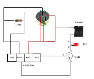 Tech Lab: Interface LPG gas sensor MQ5 with LabVIEW using