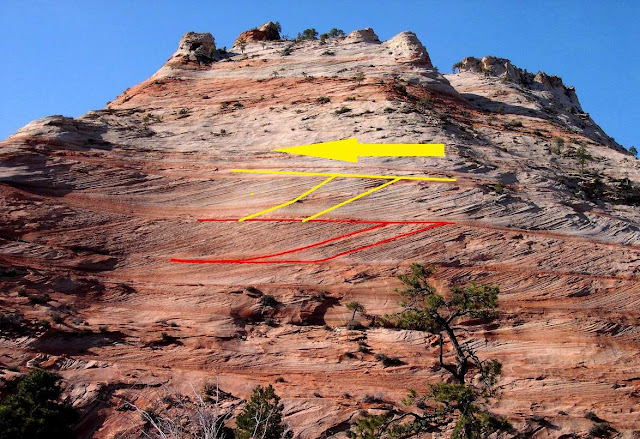 cross bedding interpretation