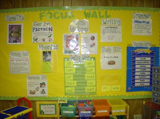 A Teacher\'s Idea: Beginner\'s Guide: Focus Walls in The Classroom!