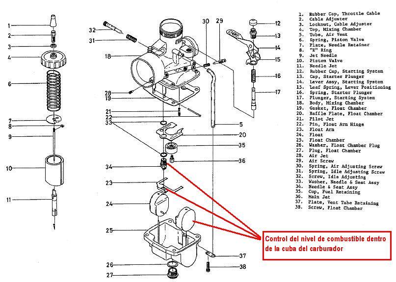 Suzuki AX100 Pasión por 2T: Falla me pierde nafta por el