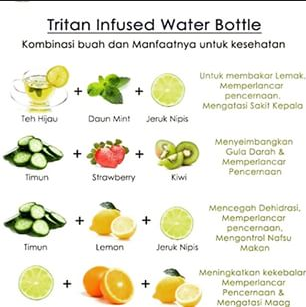 Resep dan Kegunaan Infused Water untuk Diet Secara Alami