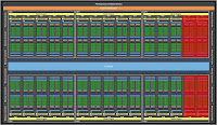Spesifikasi NVIDIA GeForce GTX 1080 Ti