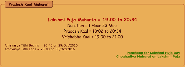2016 Diwali Puja Timings