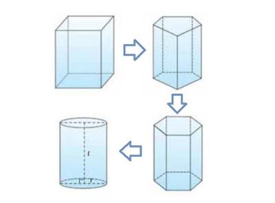 bangun ruang tabung dari prisma