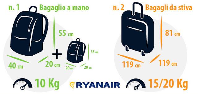 Regole bagaglio a mano e da stiva Ryanair