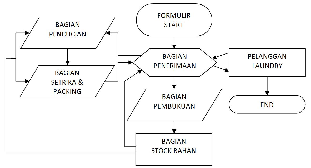 SEPI SAUPISAU: Tugas 2 Sistem Informasi Akuntansi (Soft Skill)