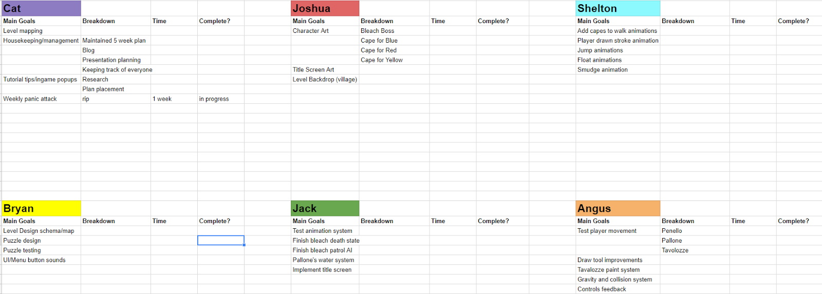 next week job planning on google sheets