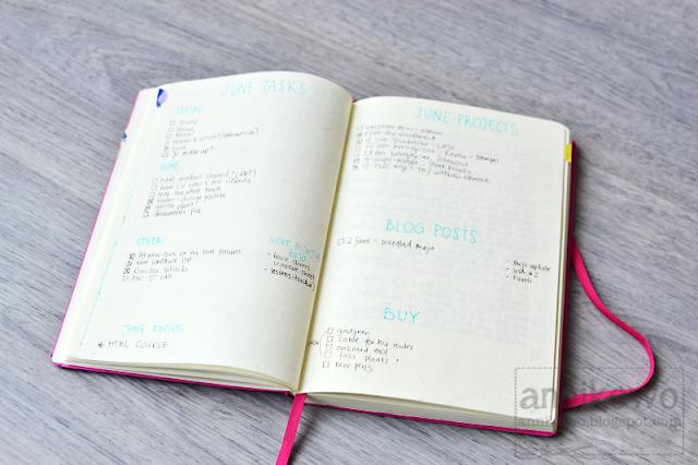 bullet journal cele zadania miesięczne Annikowo