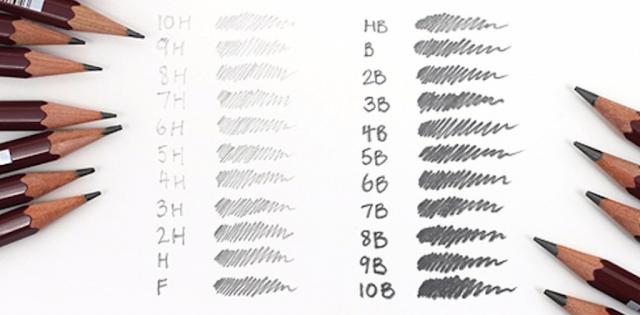 Tipos de lápis para desenho - Estúdio França de Desenho