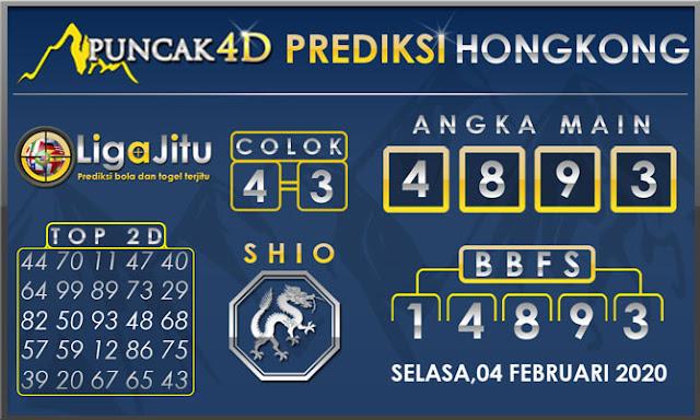 PREDIKSI TOGEL HONGKONG PUNCAK4D 04 FEBRUARI 2020