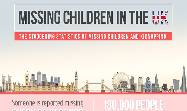 Missing Children In The Uk
