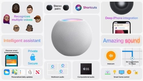 Apple officially announces the HomePod Mini smart speaker
