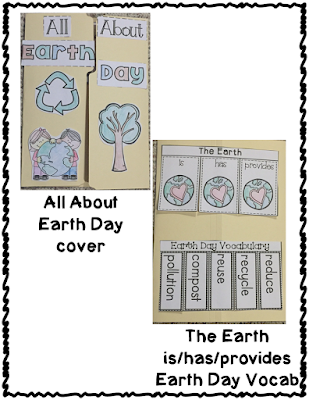 https://www.teacherspayteachers.com/Product/Earth-Day-Flippy-Flaps-Interactive-Notebook-Lapbook-2487177