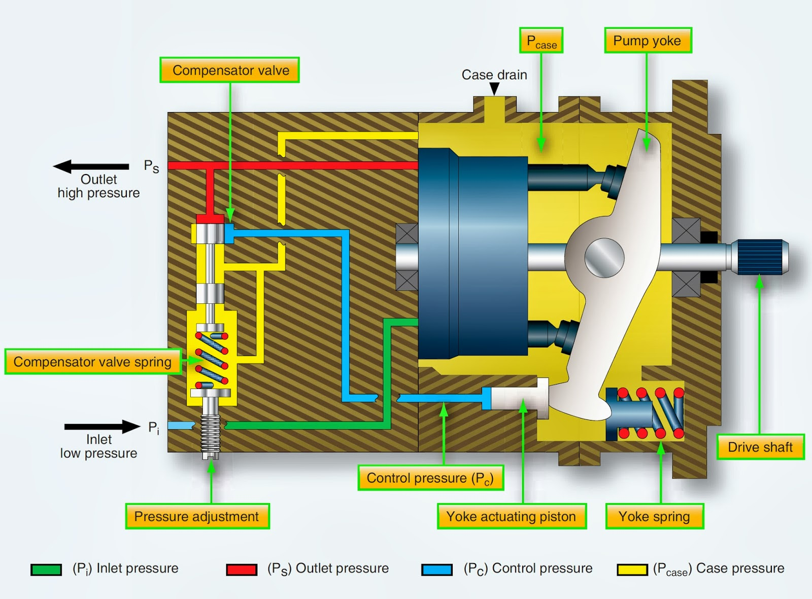 hight resolution of aircraft hydraulic system image
