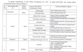 5 wards under Kharagpur Municipality have been declared as micro containment zones