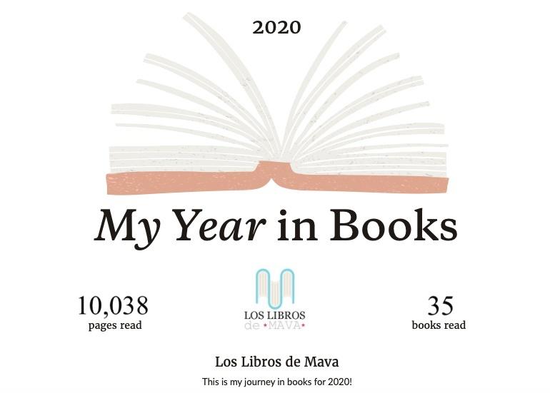 Balance, GoodReads, libros