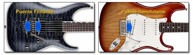 Características de los Puentes Flotantes y Semiflotantes de Guitarra Eléctrica