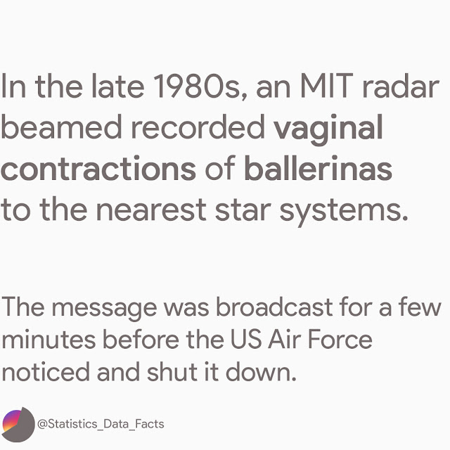 In the late 1980s, an MIT radar beamed recorded vaginal contractions of ballerinas to the nearest star systems. The message was broadcast for a few minutes before the US Air Force noticed and shut it down.