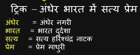 Gk Trick Hindi :  भारतेंदु हरिश्चंद्र की प्रमुख रचना