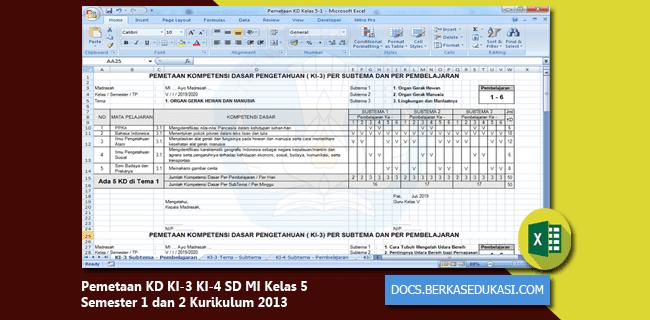 Pemetaan KD KI-3 KI-4 SD MI Kelas 5 Semester 1 dan 2 Kurikulum 2013