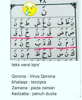 Arti Qorona Dalam Bahasa Arab : qorona, dalam, bahasa, Catatan, Zahra:, Corona, (قرن), كرونا, Virus, Wuhan