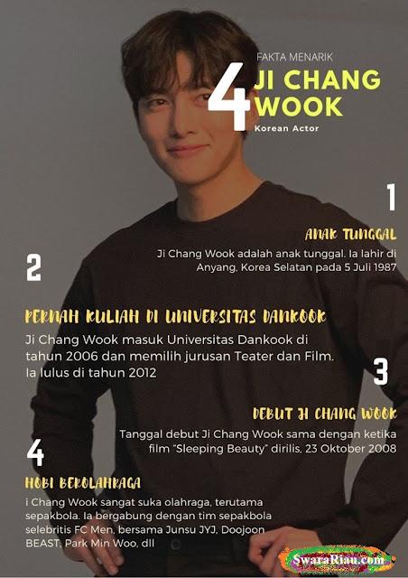 Biodata Ji Chang Wook