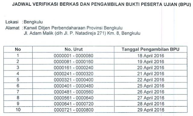 Jadwal Verifikasi Berkas STAN Bengkulu