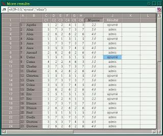 XXl, salah satu Software Spreadsheet yang beredar di masyarakat