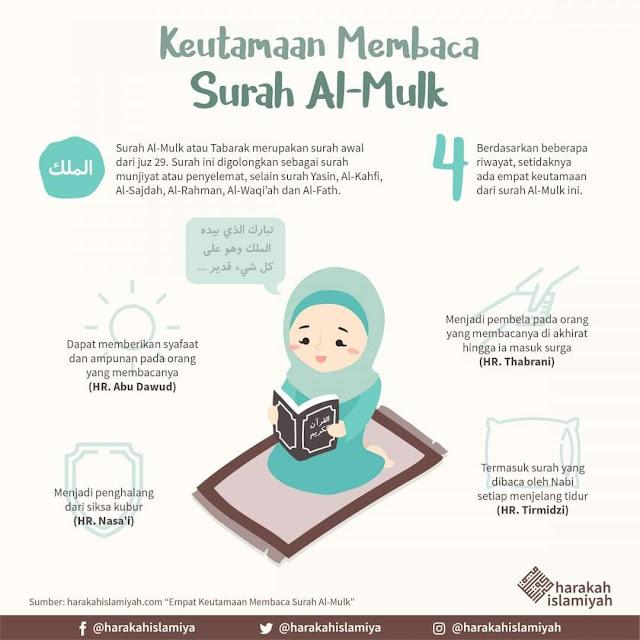 Kenapa Perlu Al-Mulk Sebelum Tidur?, kelebihan surah Al mulk, surah al-mulk, al-mulk, kelebihan baca surah al-mulk, kenapa perlu baca surah al-mulk, benefit of al-mulk, tips anak berjaya dalam pelajaran, tips untuk berjaya dalam hidup,