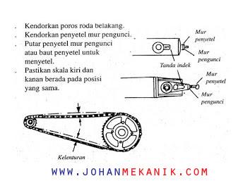 Mengatasi Rantai Motor Putus Tanpa Mengganti Rantai Kondisi ini biasanya terjadi saat rant Cara Memperbaiki Rantai Sepeda Motor
