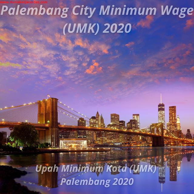 Palembang City Minimum Wage (UMK) 2020