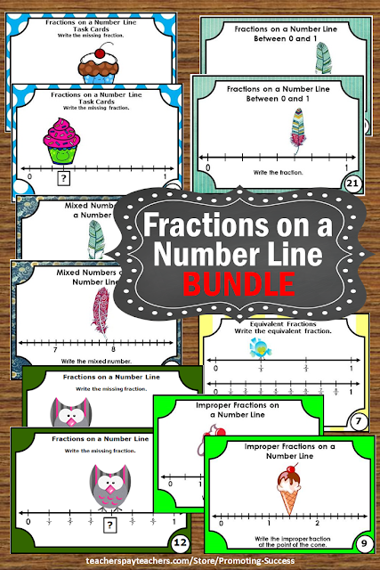 3rd grade fractions on a number line task cards 2nd grade