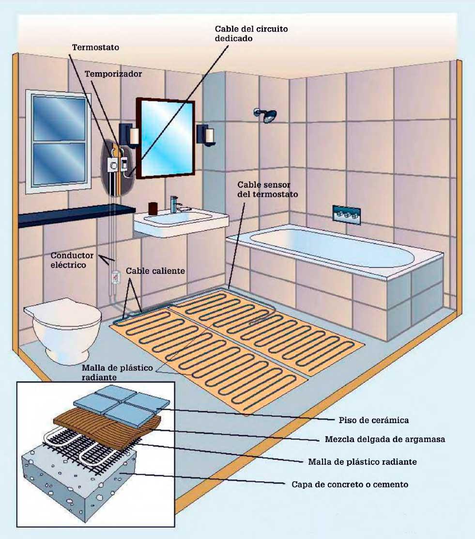 Sistemas de calefaccion electrica bomba de calor este sistema presenta numerosas ventajas para - Sistemas calefaccion electrica ...