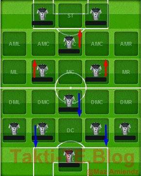 Taktik dan Formasi 4-4-2 Diamond Top Eleven