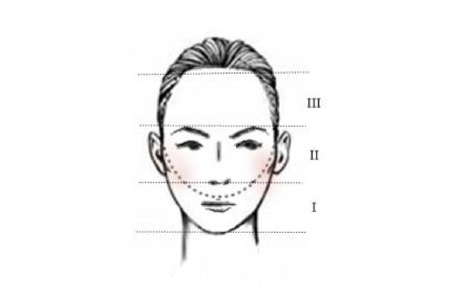 test na piękno - symetria i proporcje twarzy