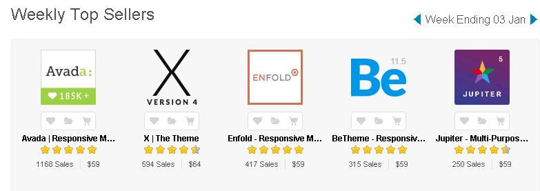 Menjual plugin & theme