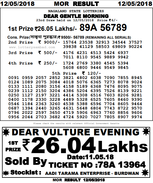 12 may 2018 lottery sambad 11:55am result