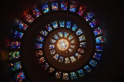 Titik Temu Antara Filsafat, Agama dan Ilmu Pengetahuan