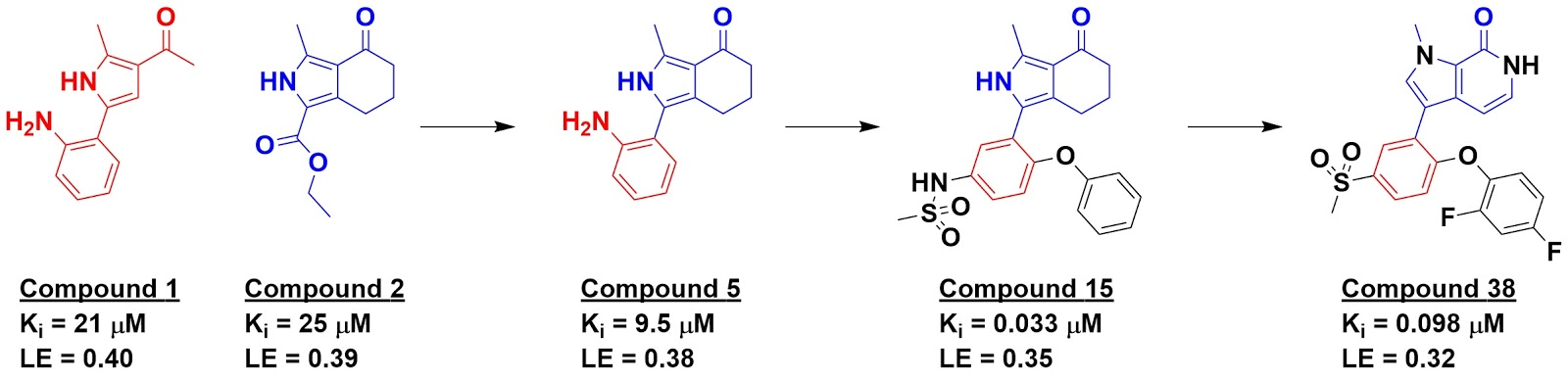 Crystallography of each fragment bound to BRD4 revealed that they bind in the acetyl lysine recognition site and make contacts with the conserved asparagine ...
