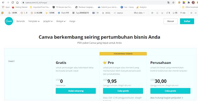 Biaya membership Canva