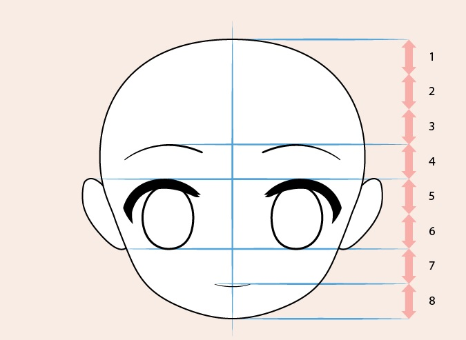 Gambar proporsi wajah gadis anime Chibi