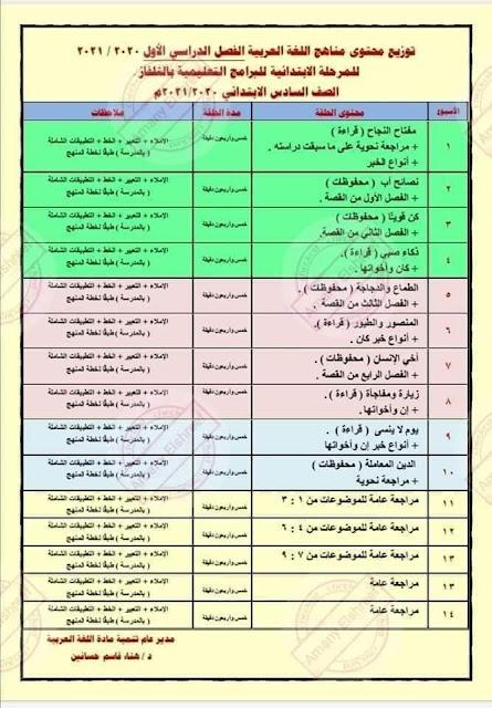 خريطة منهج اللغة العربية قناة مدرستنا التعليمية