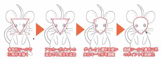 ネズミの顔の描き方