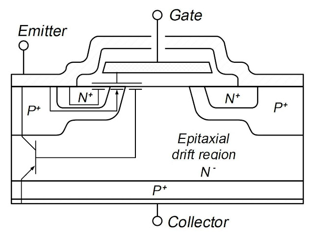 What is Insulated Gate Bipolar Transistor  IGBT Characteristics