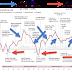 7.1 ¿Qué son los ciclos económicos y qué efectos negativos tienen?