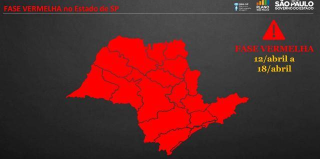 Estado sai da fase emergencial e entra na fase vermelha do Plano SP