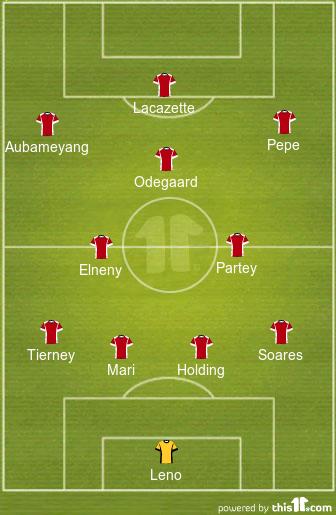 Confirmed Arsenal XI vs Liverpool LineUp: Nicolas Pepe To Start: 4-2-3-1