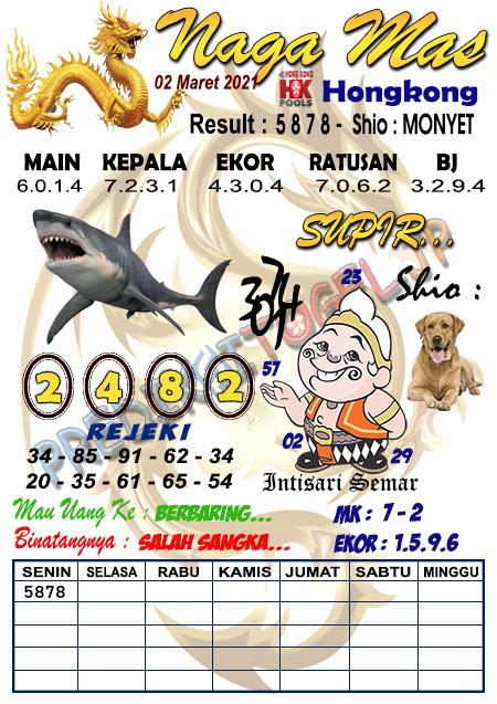 Syair Nagamas HK Selasa 02 Maret 2021